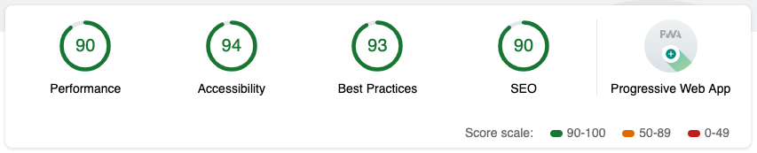 lighthouse の結果 (Performance: 90, Accessibility: 94, Best Practices: 93, SEO: 90, Progressive Web App: OK)